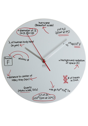 Where T Equals Time Clock by Decor Craft Inc. - White, Dorm Decor, Scholastic/Collegiate, Quirky